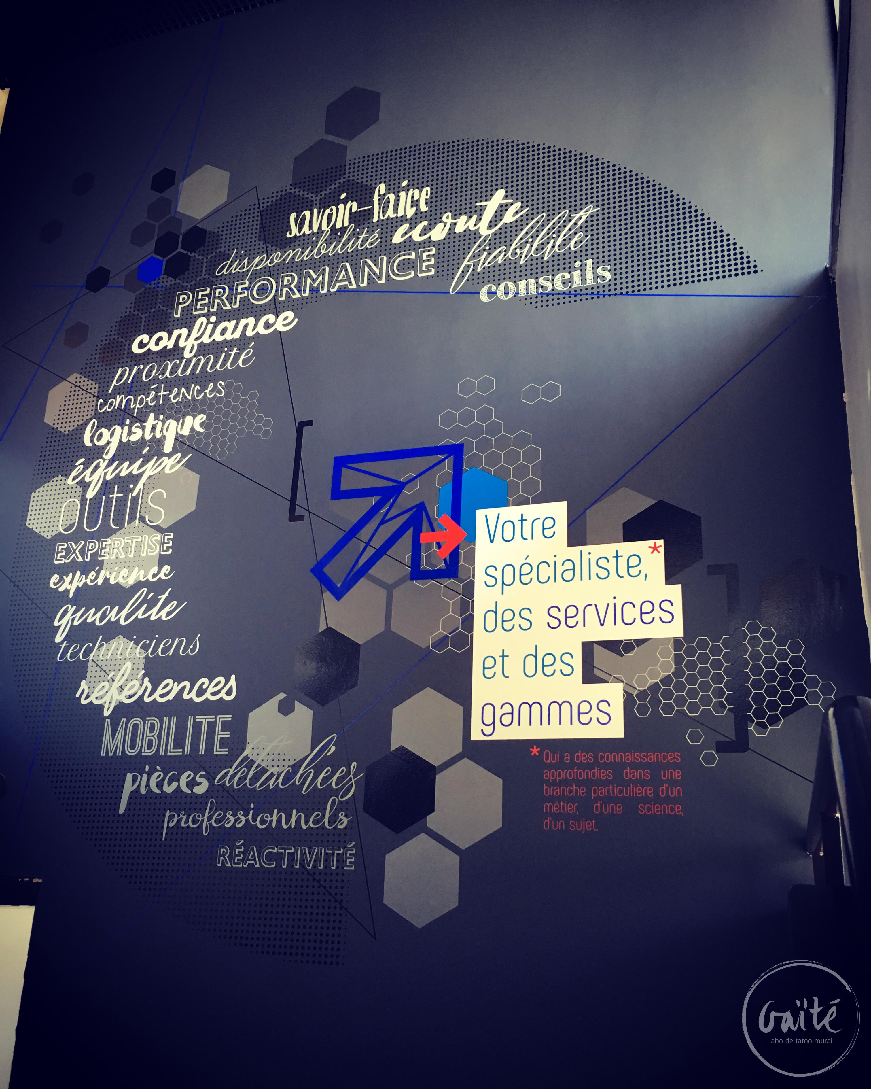 Groupe Autodistribution – ACR – Paris
